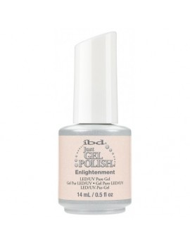 IBD Enlightenment #56576